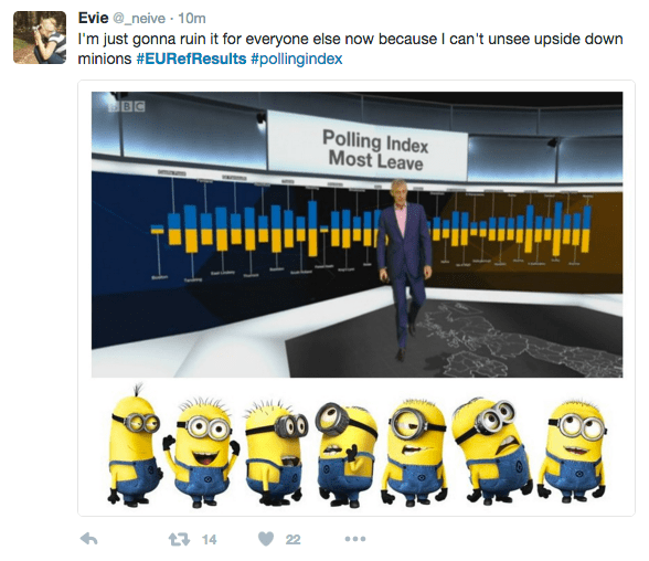 EU Referendum: Some of our favourite Tweets